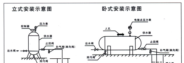 供应单相风机变频器