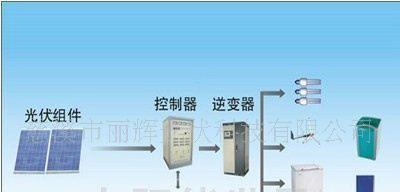 供应厂家直销TUV认证太阳能接线盒光伏连接器