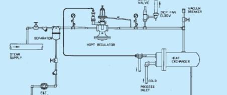 供应电动双阀座蒸汽减压阀图片