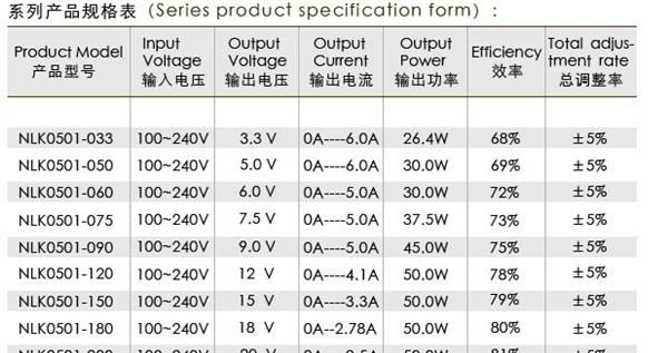 led防水开关电源器100W