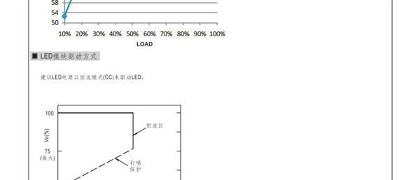 meanwell电源 cen-60-12 台湾明纬LED防水开关电源
