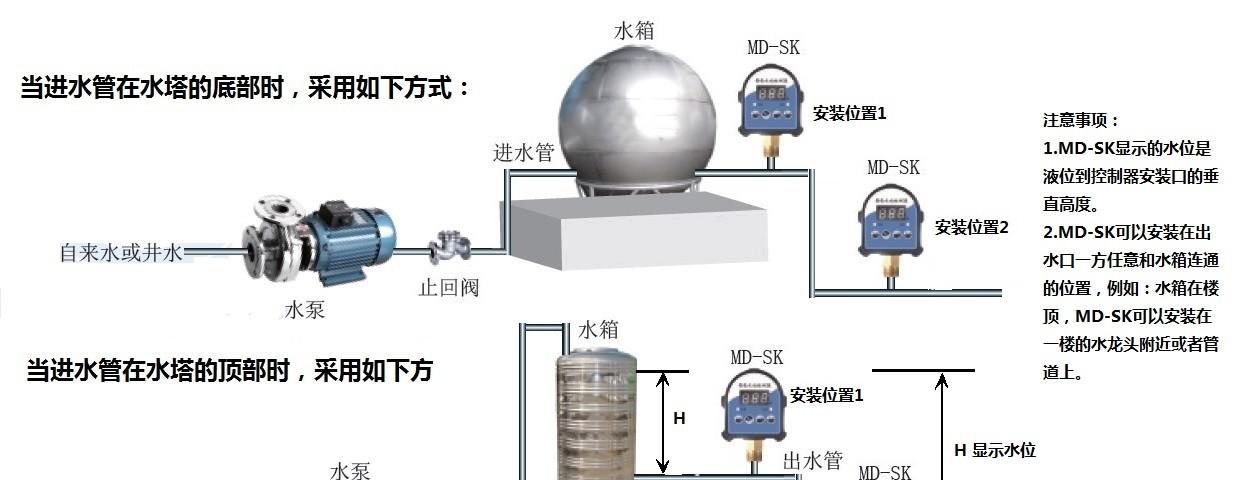 供应上海铭动md-sk智能水位控制器 自动上水 水塔水箱