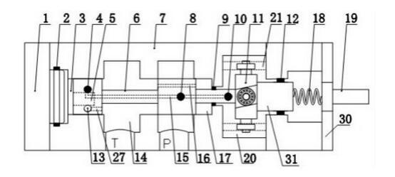 图为本发明的结构示意图 所述的压扭联轴器部件包括楔形件、轴承轴二、滚动轴承二、调压手柄、弹簧和压紧块,楔形件两侧面上设置有与阀体内壁上的滑槽相配合的滚动轴承二,滚动轴承二通过轴承轴二设置在楔形件上,楔形件按照阀体内壁上的滑槽轨迹运行;所述的楔形件中心开设通孔,与轴承轴二相垂直的楔形件另外两侧面开设有斜槽,斜槽所在的两侧面上还开设有安装轴承轴一的小孔,轴承轴一的直径小于小孔的直径,滚动轴承一按照斜槽轨迹运行;所述的压紧块设置在阀体右侧中心,压紧块与阀体之间设置O型密封圈三,压紧块一端触接配合楔形件,压紧块