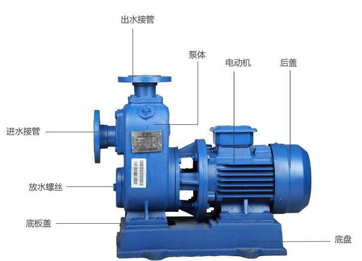 三种自吸泵的工作原理
