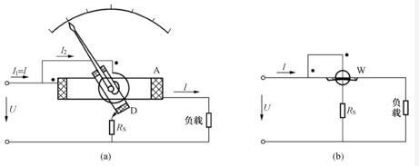 最常见的测量基本电量仪表