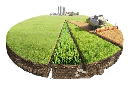 《土壤污染防治法》解读 土壤监测及其他配套服务细分领域或将率先受益