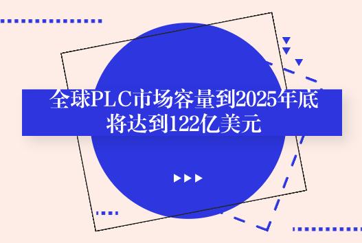 全球PLC市場容量到2025年底將達到122億美元