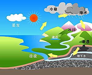 重庆生态局发布《地表水环境质量智慧监测系统测试方案》