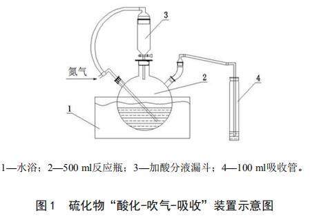 生態部發布《水質 硫化物的測定 亞甲基藍分光光度法》征求意見稿