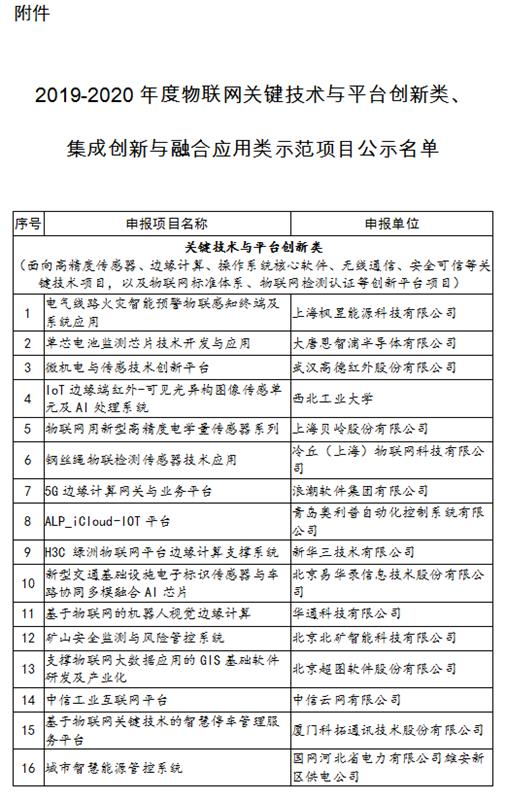 陜西省科學技術廳發布征集2021年度陜西省科技計劃項目的通知
