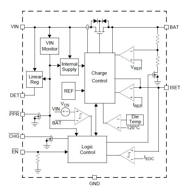 充电电流可编程,最高可至800mA。   无需外接MOSFET、感应电阻和二极管。   带过温保护的恒流恒压充电使充电速度更快而无需担心过热。   可从USB口直接给单颗锂离子电池充电。   预设4.2V充电电压,精度达1% 。   关断模式只需25uA的支持电流。   涓流充电隔值2.