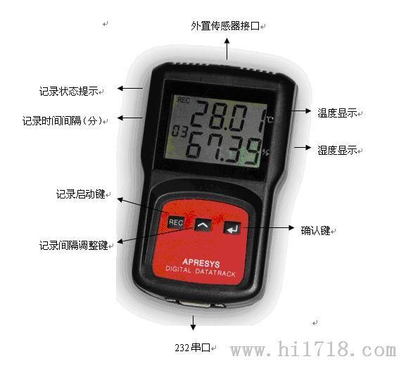 美国Apresys高温湿度记录仪179A-TH