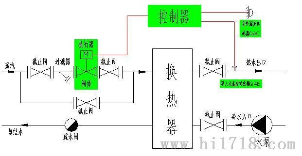 门子电动温控阀图片图片