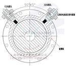 非接触式轴振动监视仪表