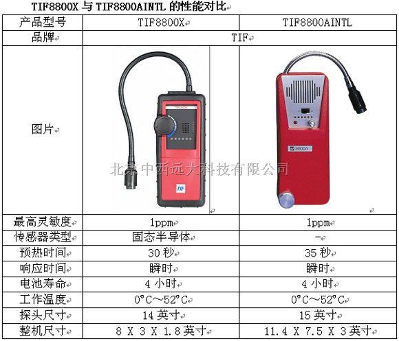 国产TIF8800X型可燃气体检漏仪
