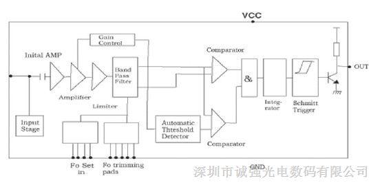 供应带线遥控接收器,厂家直销带线遥控接收器,欲购从速