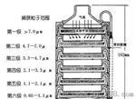 供应库号:M197600多级撞击式空气微生物采样器