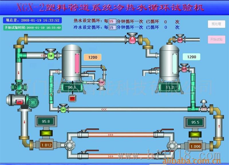 【福建厦门厂家】供应塑料管道系统冷热水循环抗渗漏