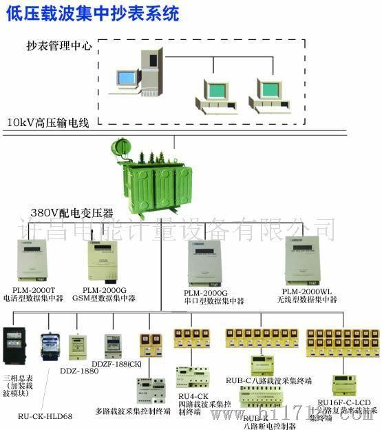 低压预付费计量箱(ic卡控制终端)智能远程控制装置 ic卡 终端