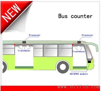 公交车sd卡客流计数器 公共汽车乘客计数器 红外客流