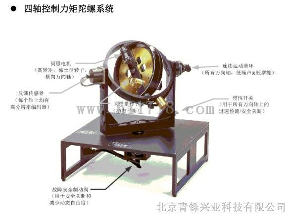 四轴v机器机器陀螺仪自动控制实验设备宁波力矩成型塑料图片