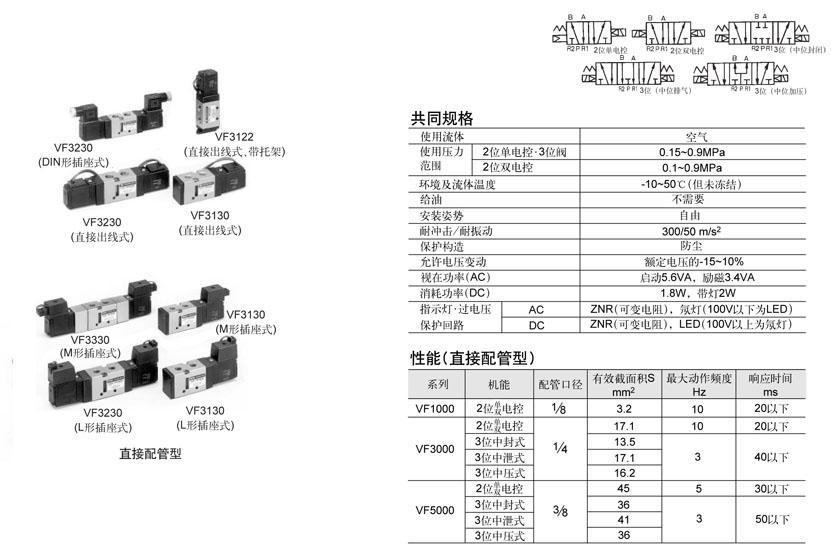 vf3130-3gb-02 smc电磁阀,原装进口,价格优惠,保质保量图片