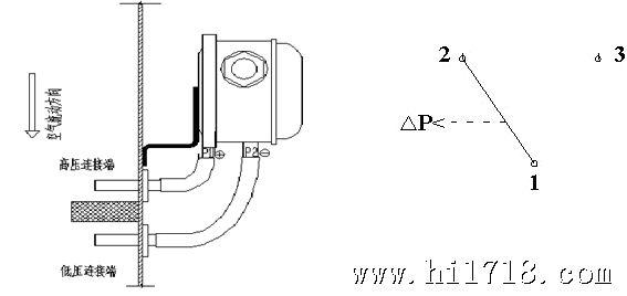 接线图说明:实际压差小于设定值,触点1-2导通。实际压差大于设定值,触点1-3导通。 安装位置:安装在振动最小的位置。媒介温度在-15 / +60范围内。605的生产校准是在室温下,最好也安装在接近室温环境下。湿度较高的系统中可能发生水汽凝结现象,应注意软管连接管口向下。 压力连接及接线:压力连接位置标不可接错.