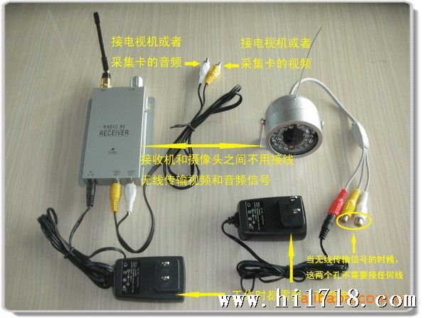 深圳厂家 有线 无线 摄像头 接收主机 无线监控