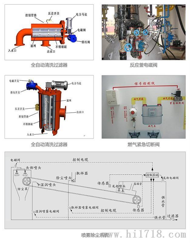 工程设备配套用电磁阀厂家,售后好,供货及时,型号全,资质齐全图片