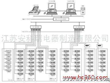 电信项目概要设计模板