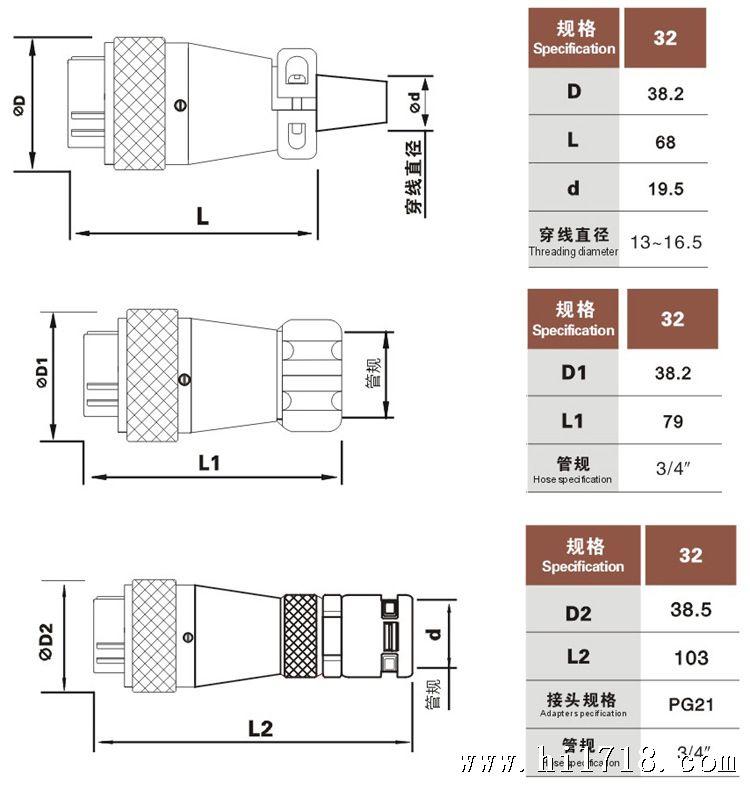 大量供应机械机床伺服电机用as32型号航空插