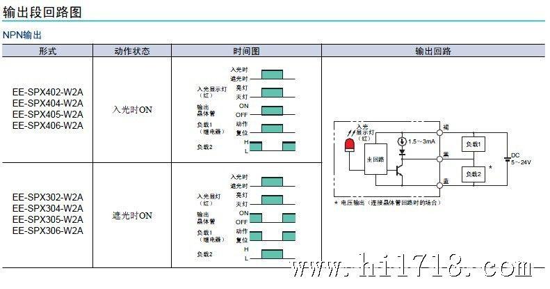 正品保障欧姆龙传感器微型凹槽对射光电感应ee-spx304-w2a热卖中