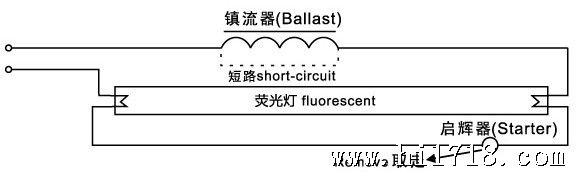 140° 照度: 468lux 使用寿命(h):50000     led日光灯工作原理图