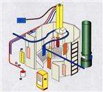 静电喷漆雾化器 静电喷漆气动马达