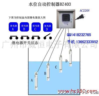 应用范围:水塔水位自动上水停水控制