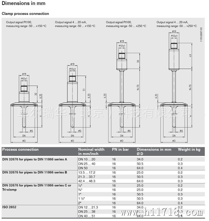 经营模式:贸易商 所在地:北京 主营产品:德国ARMATURENBAU压力表RCH;BLD耐震压力表YTN-100H;BLD隔膜压力表YTNP-100HF;Trafag混合气体密度继电器8710;trafag压力变送器;德国ARMATURENBAU双金属温度计;Brighty卫生型隔膜压力表;WIKA压力表;WIKA压力变送器S-10;WIKA温度传感器;压力表过压保护器;CBS SF6气体密度继电器;trafag温度传感器;压力表阻尼器;AERO气体减压器;trafag极低温SF6气体密度控制器;BLD