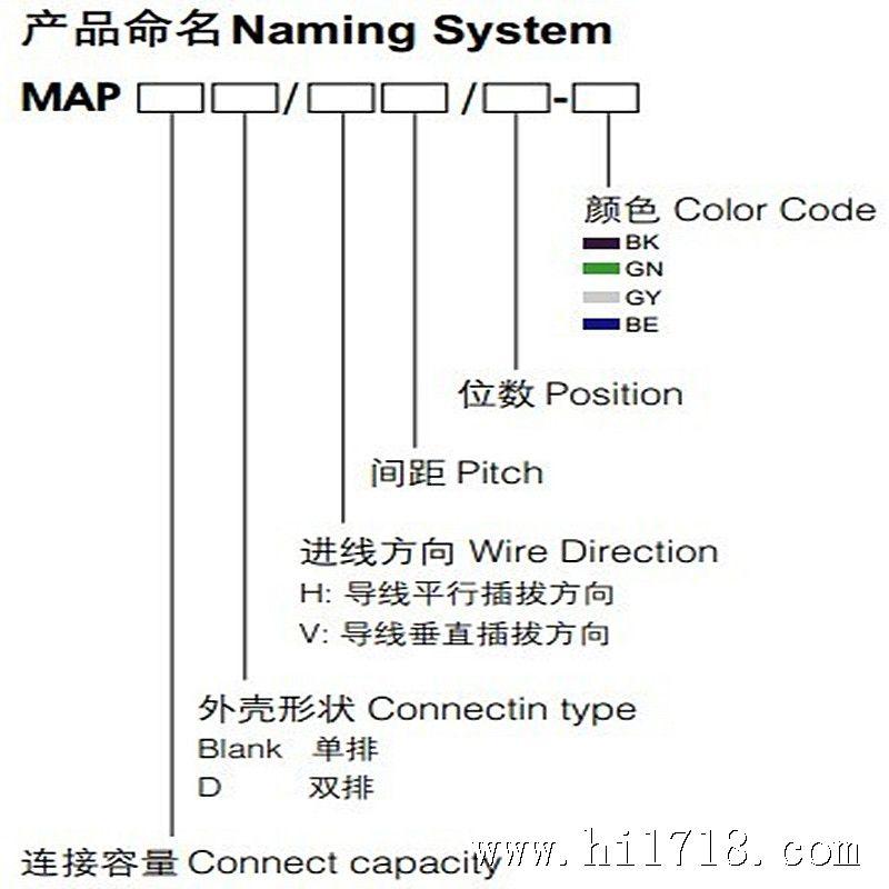 排针式接线端子