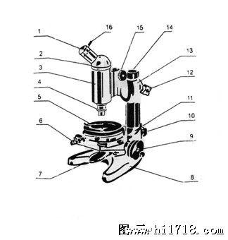 四,15j测量显微镜使用方法