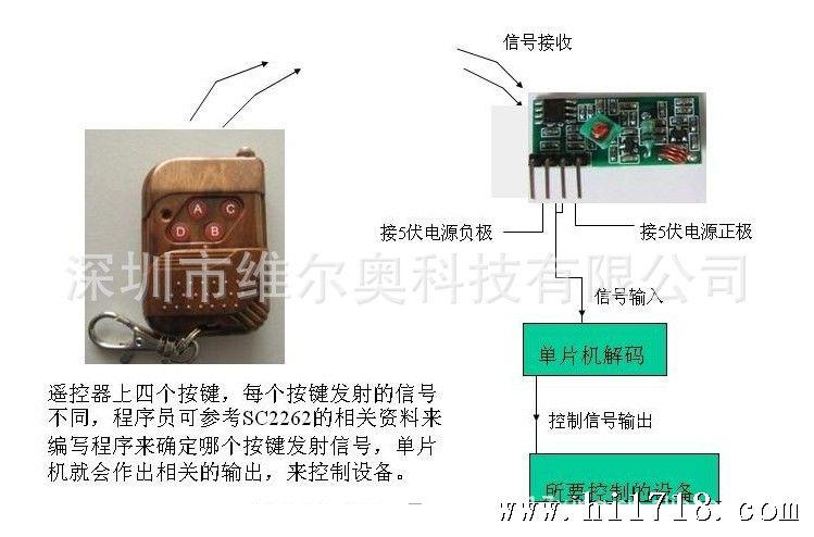 接收模块 无线接收头 不带解码接收板 315HMZ
