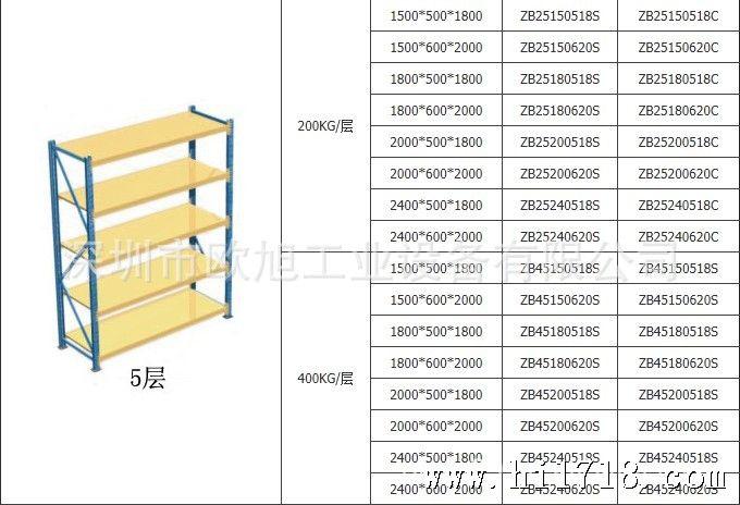 货架使用说明,安装仓储蝴蝶孔货架方法及技巧