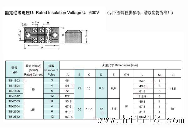 (台湾)高档阻燃耐高温tb in ftb接线端子台