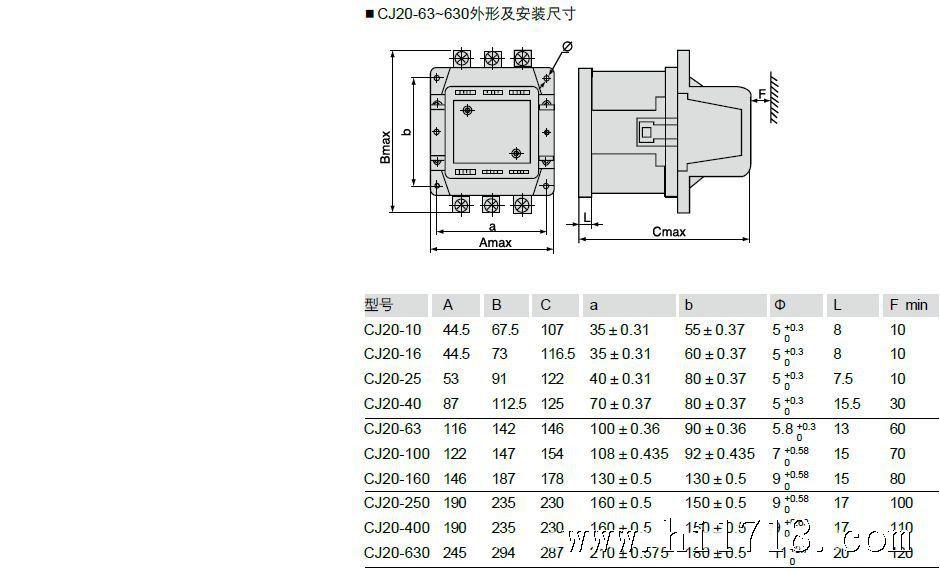 批发正品德力西CJ20-63A交流接触器低压接触