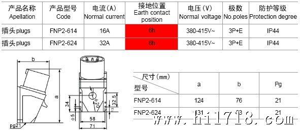 欧式插座,工业防水插头插座