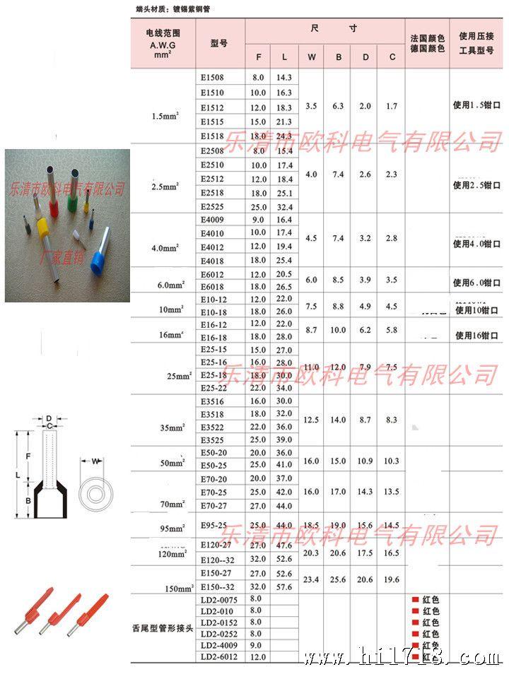 厂家直销管型绝缘端头e0508 管形预绝缘端子 冷压接线