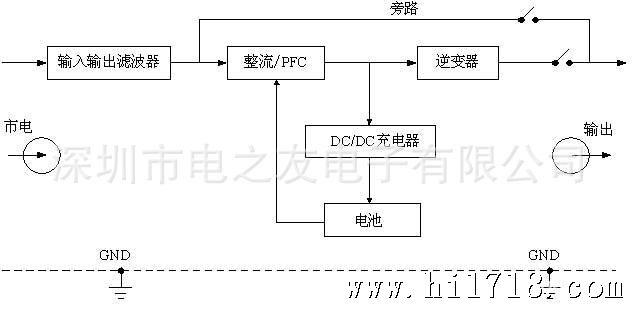 电路 电路图 电子 户型 户型图 平面图 原理图 636_312