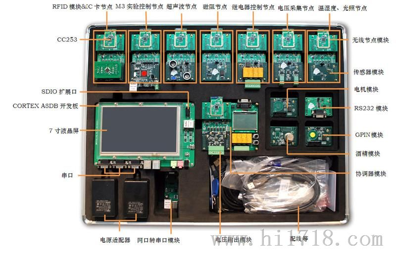 OURS-IOTV2EP 物联网创新套件增强板